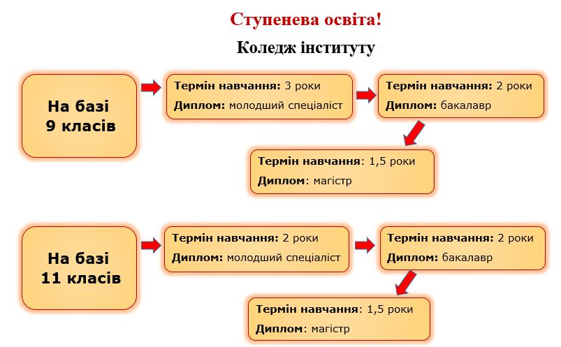 nova_stupeneva_osvita_i_png_01