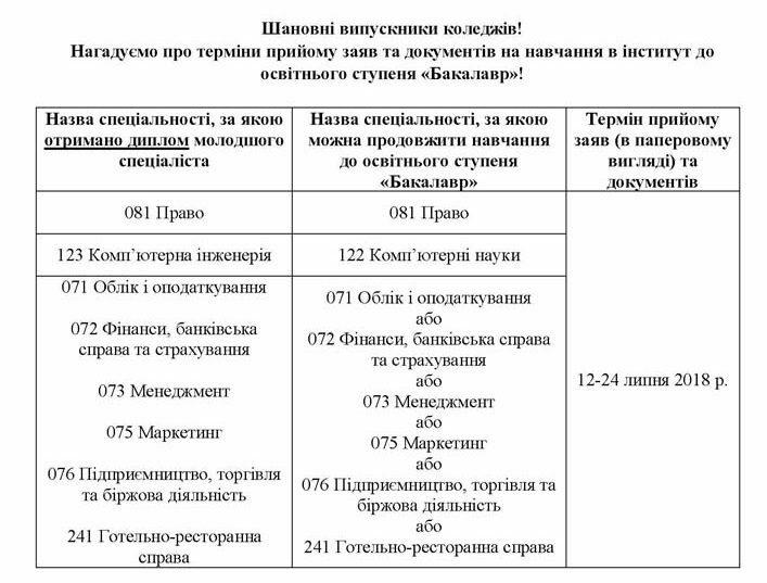 vstup_na_bakalavrat_4_01